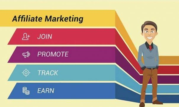 What Is Affiliate Marketing And How To Become An Affiliate Marketer? - 2
