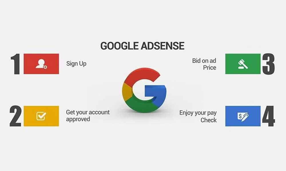 Get started on Adsense