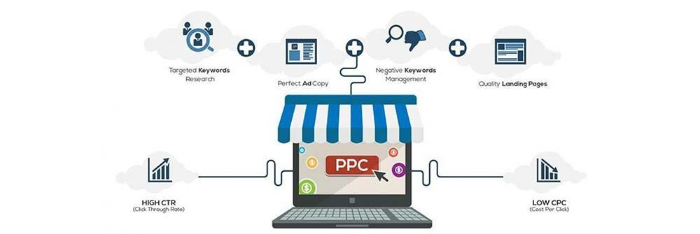 How PPC Works?